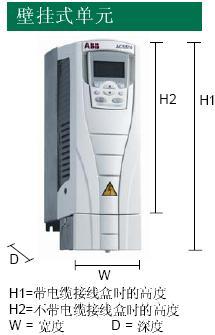 ACS510